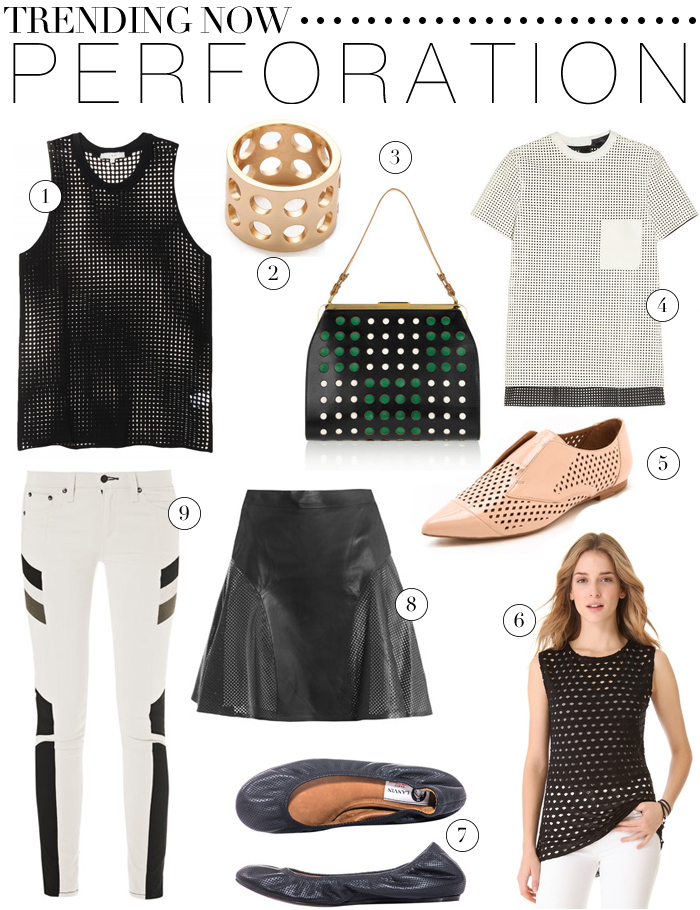 Trending Now :: Perforation