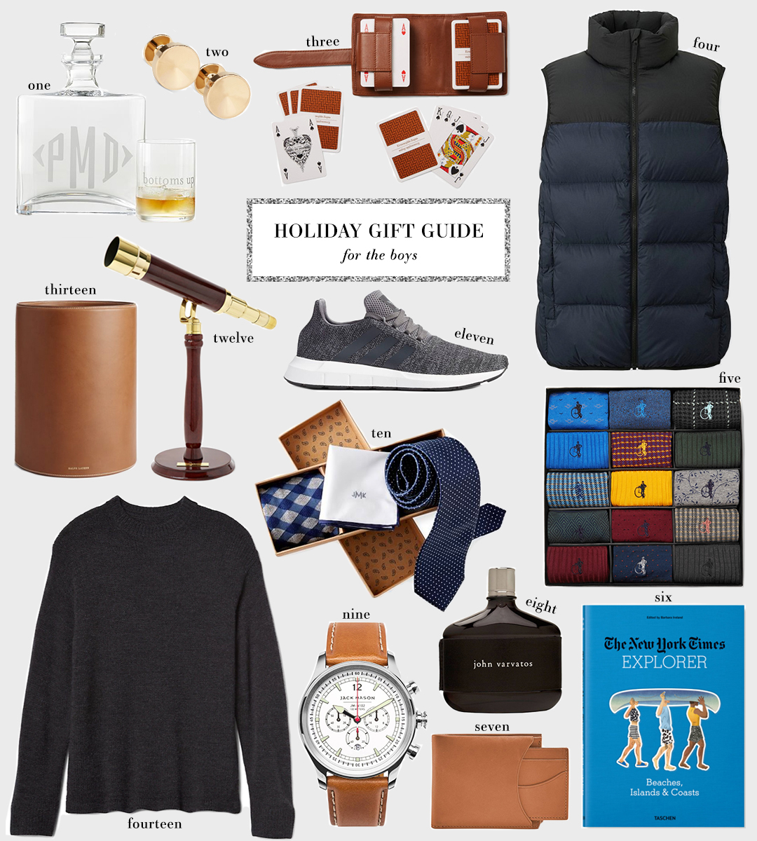 Holiday Gift Ideas for your Brother, Boyfriend, Husband or Father | The Style Scribe