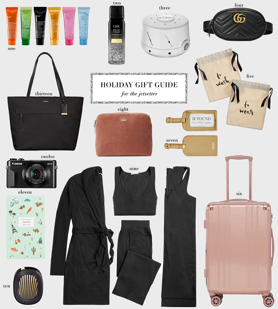 Stylish Holiday Gifts for the Jetsetter | The Style Scribe
