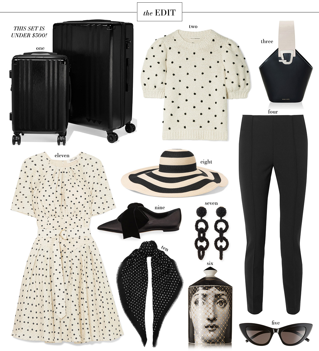 The Best of Polka Dots | Highlighting My Favorite 2018 Fashion Trend