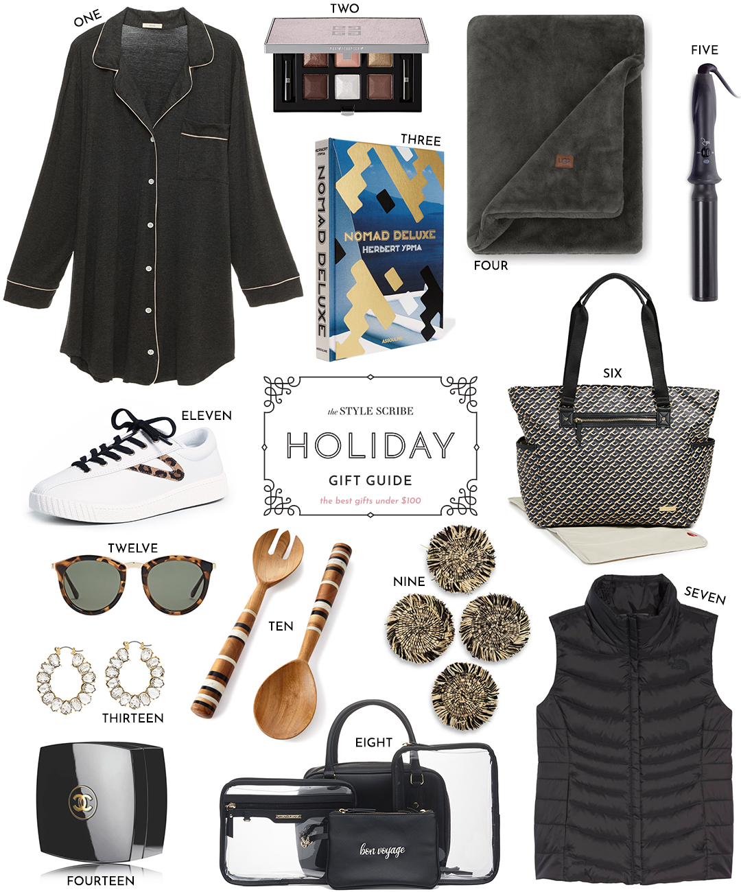 HOLIDAY GIFT GUIDE // BEST GIFTS FOR HER UNDER $100