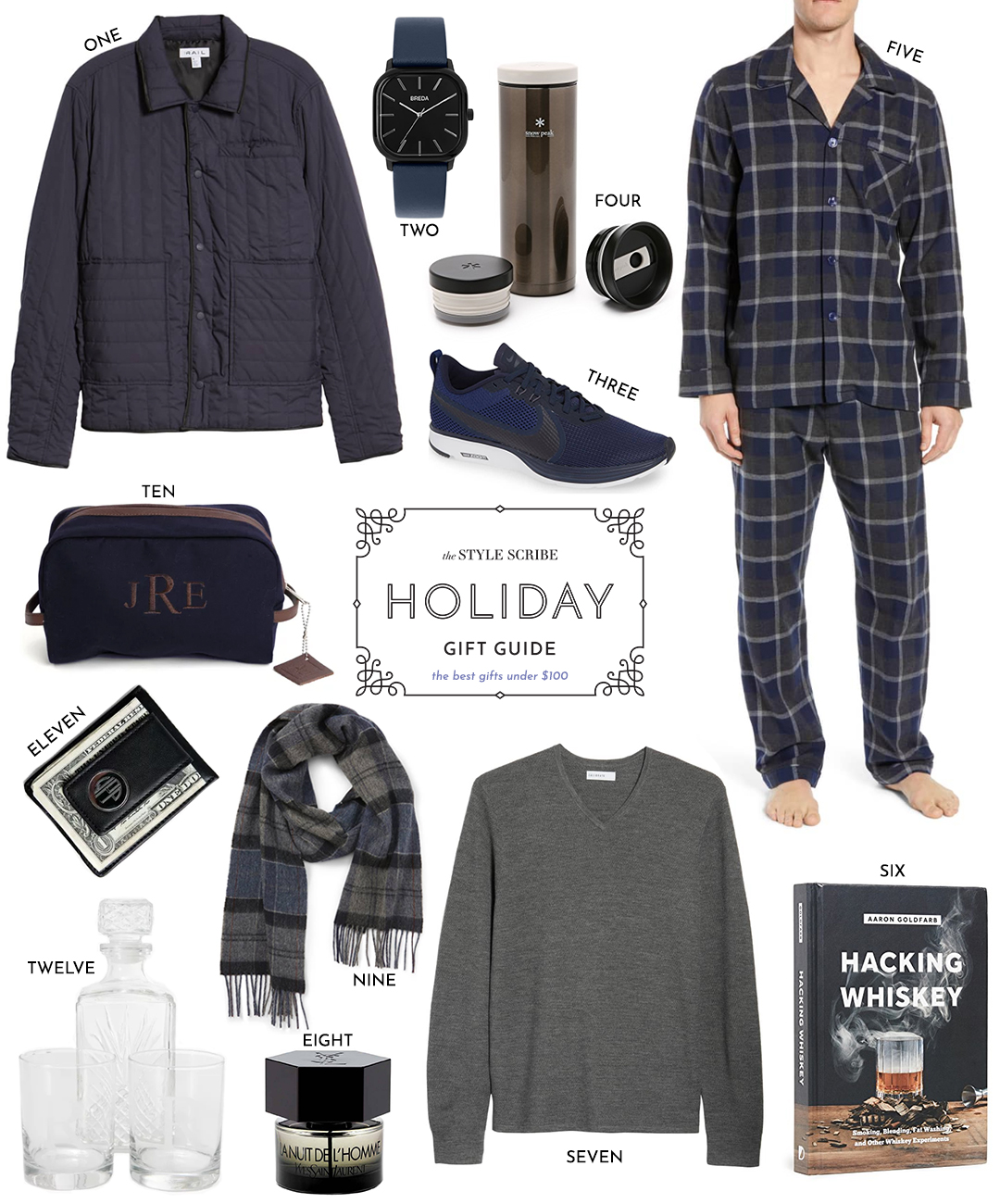 HOLIDAY GIFT GUIDE // FOR HIM UNDER $100
